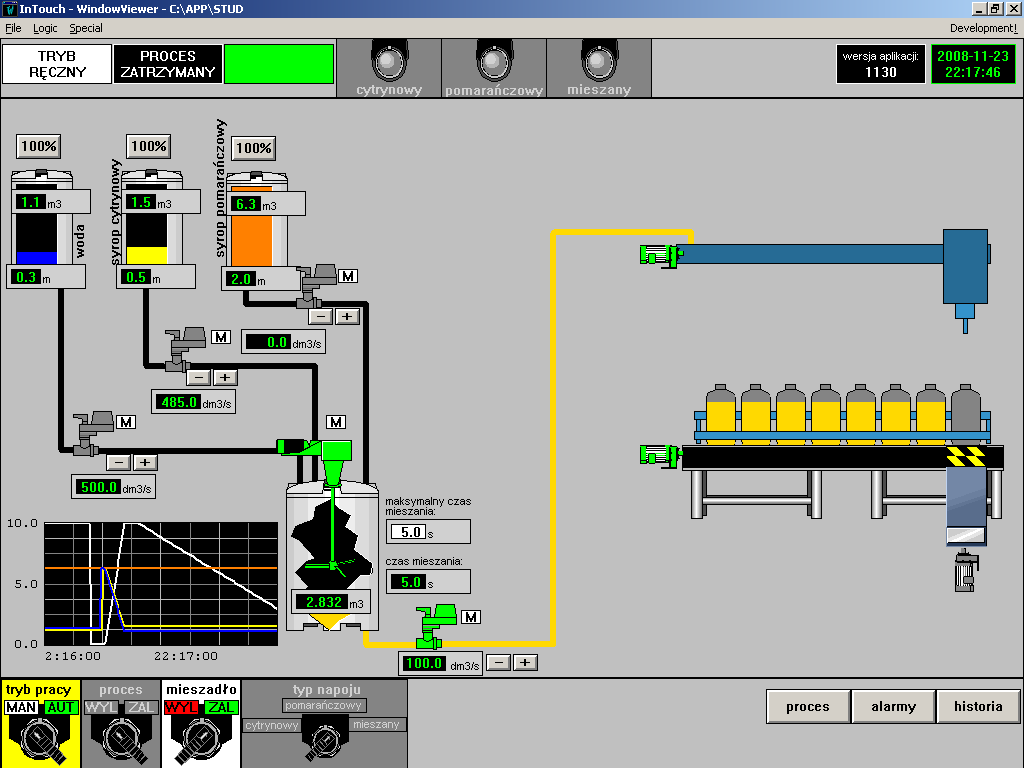 programowanie systemów SCADA